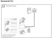 Webasto Thermo Call TC4 ADVANCED 12/24V 9032141A / 9032141 / 7100350