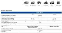 Webasto AT2000STC Benzín 12V + bedienelement + einbausatz
