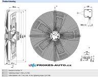EBM PAPST Lüfter, Motoren